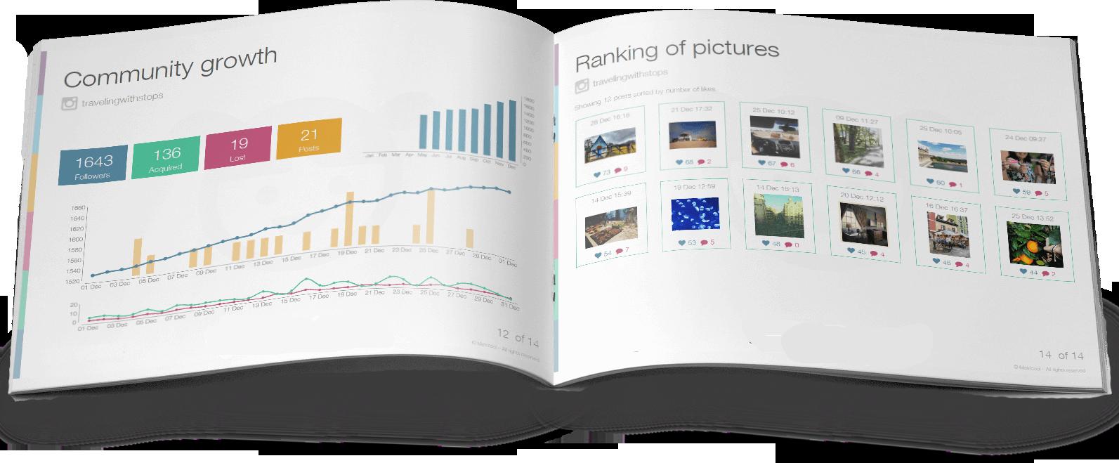 informe socialmedia 3